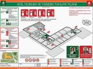 acil durum planlaması, acil durum planlamasının yararları nelerdir, acil durum planlamasının sağladıkları