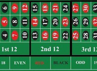 Rulette para kazanma, rulet takikleri, rulet stratejileri